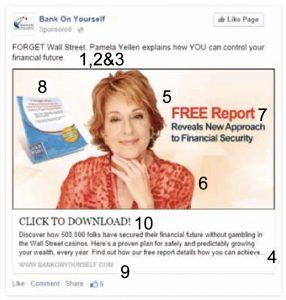 Desglose en un anuncio efectivo en facebook